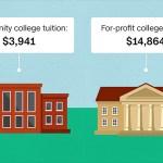 National American University : Under Pressure