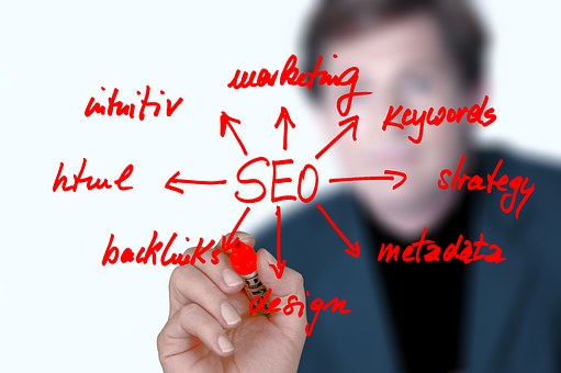 SEO from Blogging