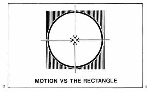 2. The static square brings motion to rest; the circle is restless.