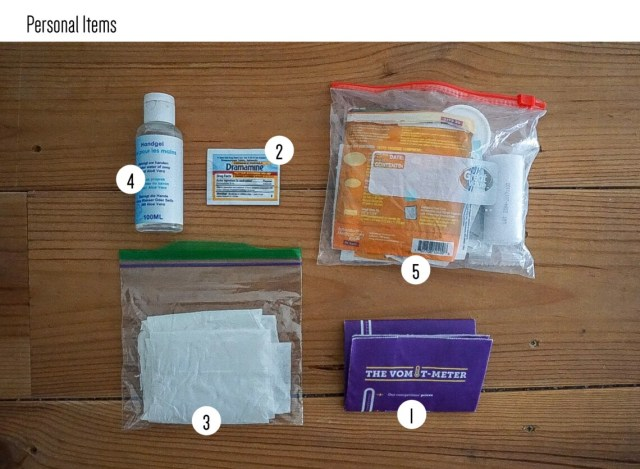 travel preparedness_the just in case things you should take traveling_writing from nowhere