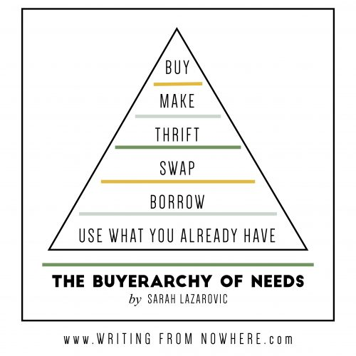 buyerachy of needs_Writing From Nowhere-04