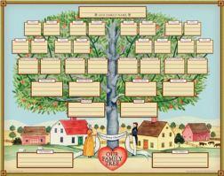 family-tree image