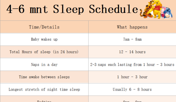 newborn baby sleep schedule 4-6 months