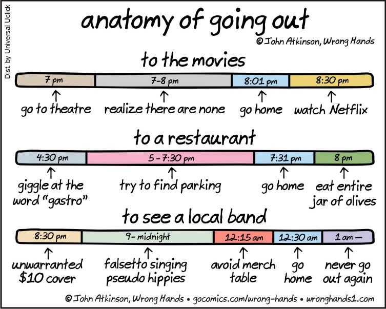 Anatomy Of Going Out Wrong Hands