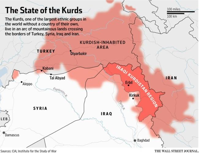 Kurdish Empire