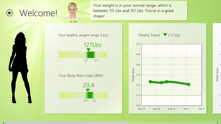 Adults: Weight and BMI tracking