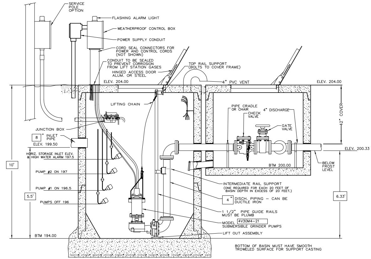 Piping Layout Pump