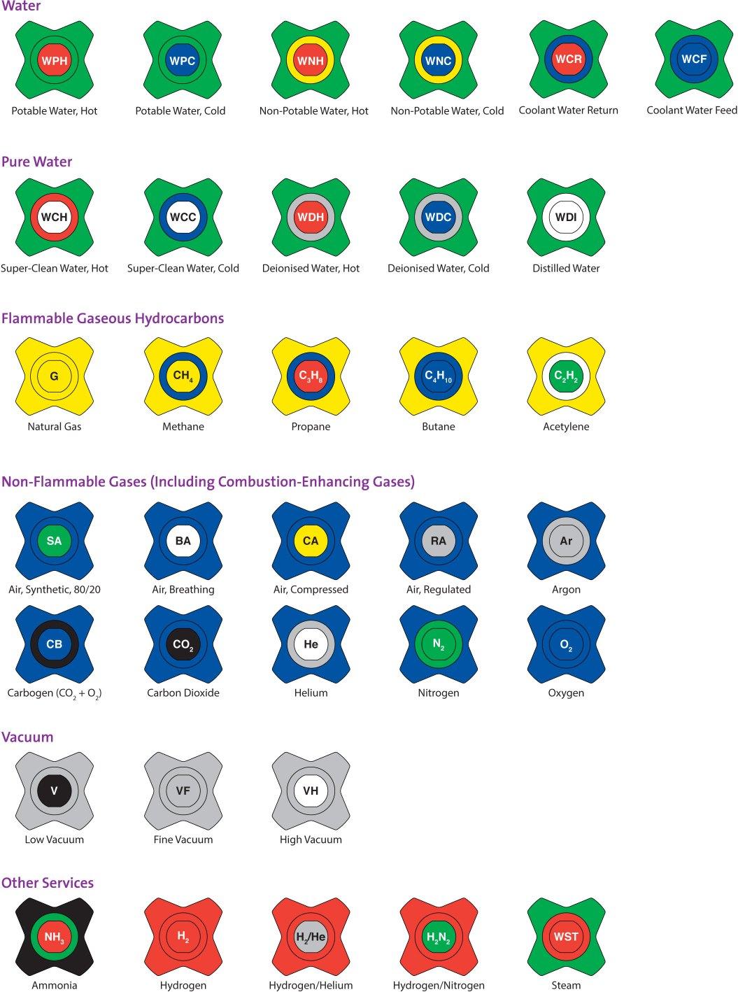 EN-Handle-Chart-Retina