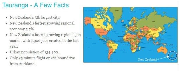 Tauranga Facts