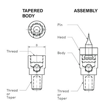 Tipaloy Air Pressure Nut Electrodes | Weld Systems Integrators