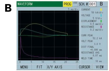 RWMA Q&A - Figure 3AB | Weld Systems Integrators