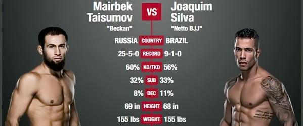 Майрбек Тайсумов снова не выступит в UFC
