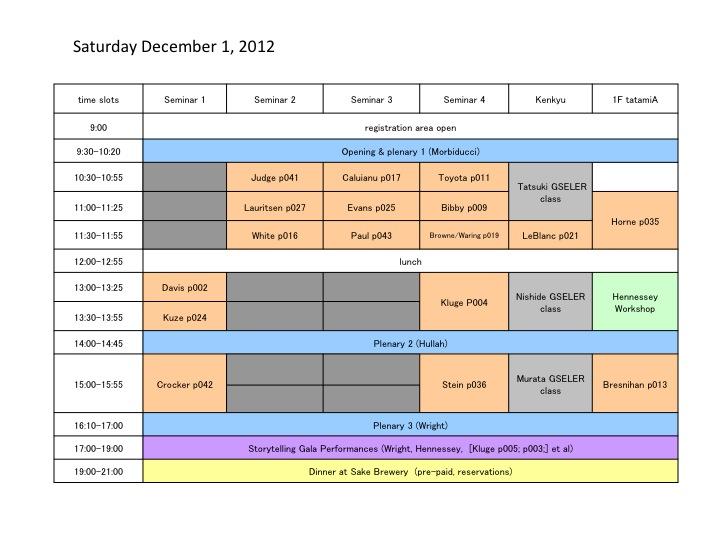 Block Schedule (2/3)