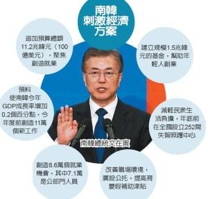 南韓刺激經濟方案 p1164-a4-02