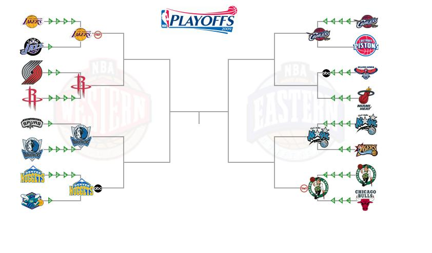 NBA Playoff Bracket Update