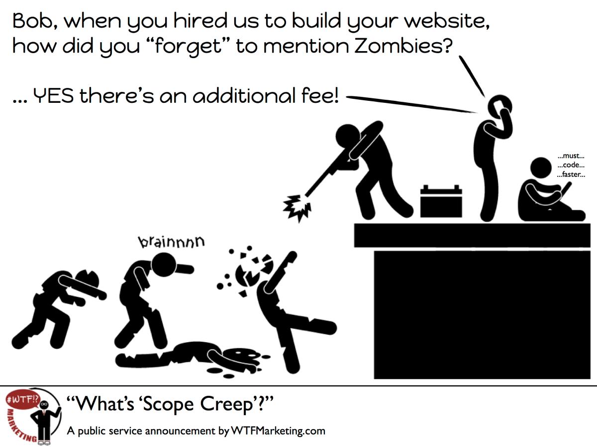 What's Scope Creep?