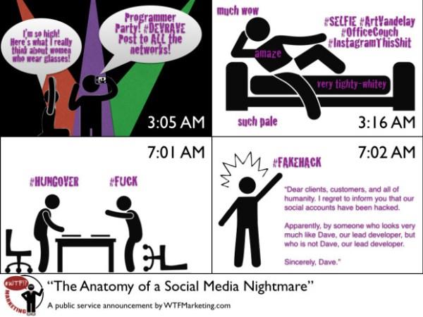 Anatomy of a Social Media Nightmare