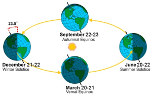 Autumn's equinox happens early Wednesday | WTOP