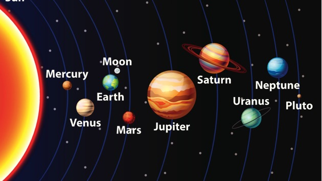 Five Brightest Planets Will Line Up Like A String Of Pearls In Pre Dawn Sky WTOP