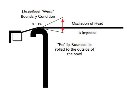 Fat Lip-Final