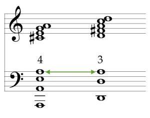 Overtones-4-3
