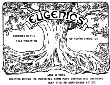 Eugenics_congress_logo (Thomas Malthus)
