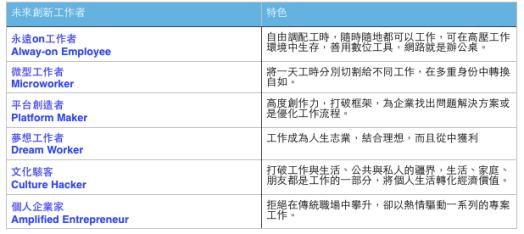 螢幕截圖 2014-11-20 17.08.29