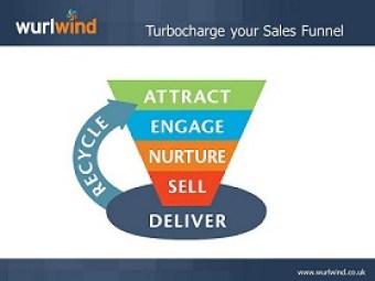 Funnel Friday - Wurlwind Turbocharge Sales Funnel Slide