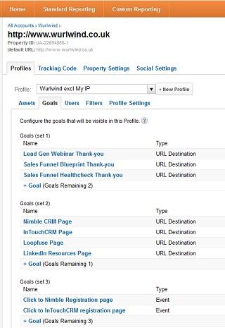 Goals in Google Analytics from the Wurlwind Website