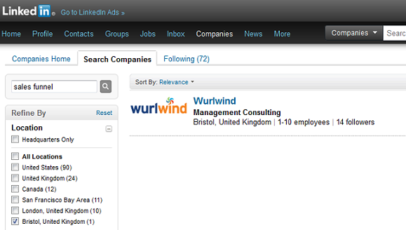 Wurlwind Sales Funnel LinkedIn Result