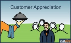 Referral Marketing and Customer Appreciation