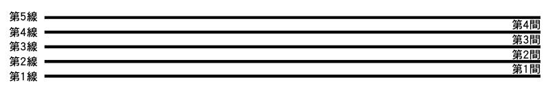 琴譜上的五線譜