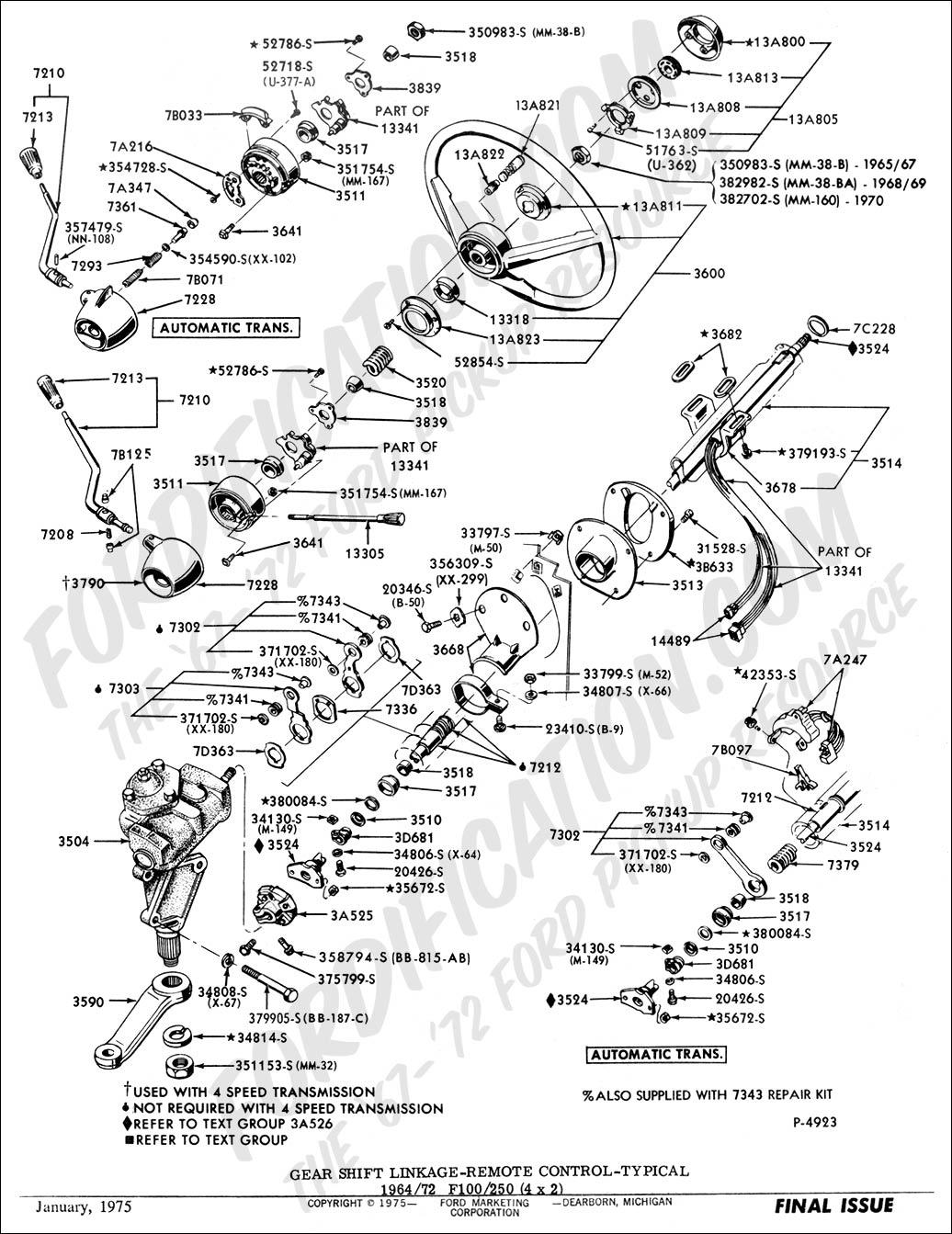 Ford F100 Clutch Linkage
