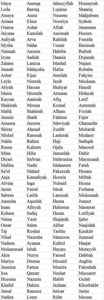 Pakistani Girls Islamic Names with Meaning english