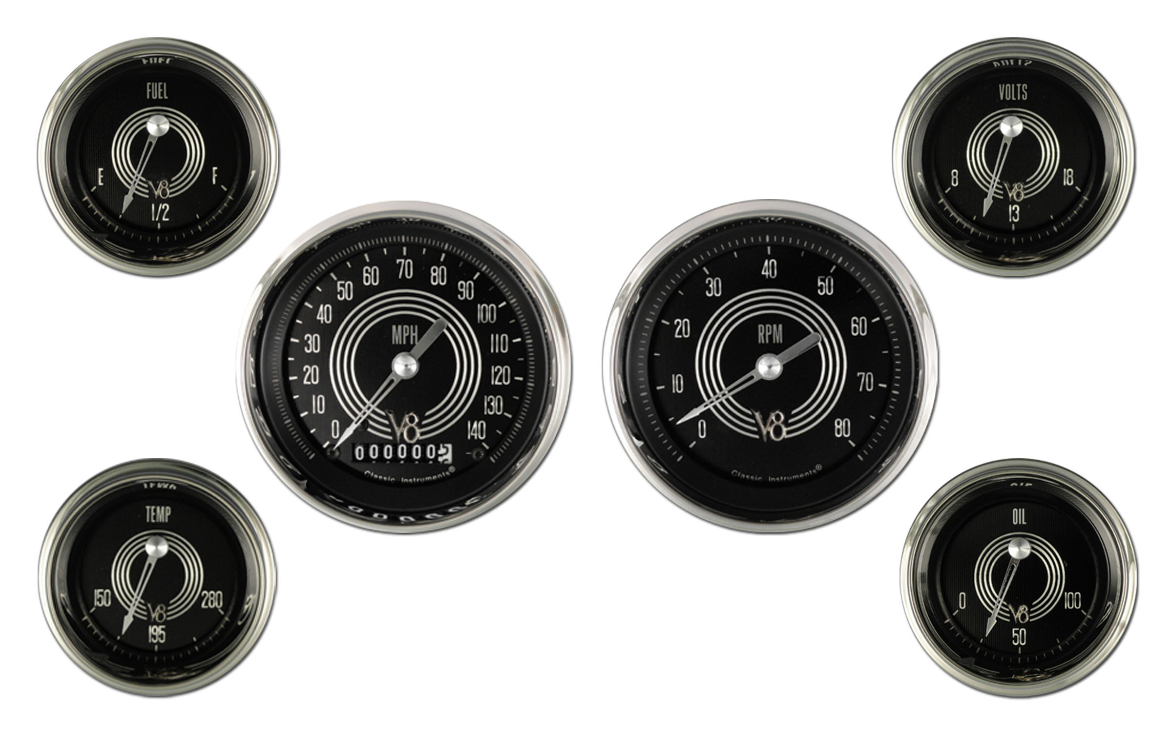 Automotive Gauges Instruments