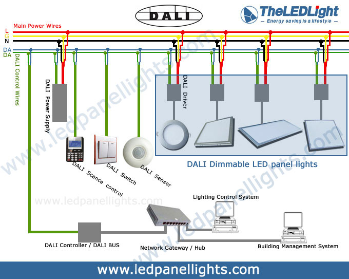 12v Led Downlight Wiring Diagram efcaviation – Dimmable Led Wiring Diagram