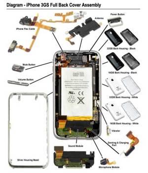 iPhone Repair launch their new iPhone Repair & iPhone