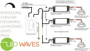 LED Waves Redesigns Dimmable LED Recessed Lights