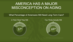 Misconception on Aging