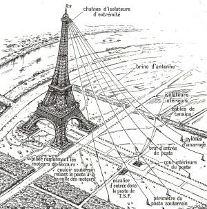 15 November 1914 – City Of Light   The Great War Blog