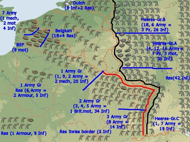 Deployment Western Front