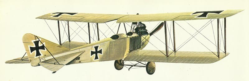 Model Albatros B.II