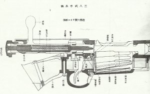 mechanism of the Ariska rifle