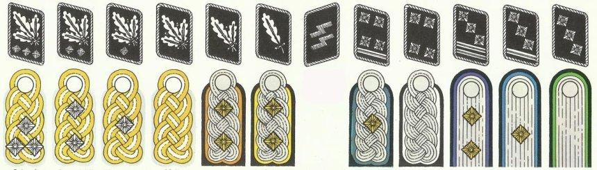 Waffen-SS Insignia