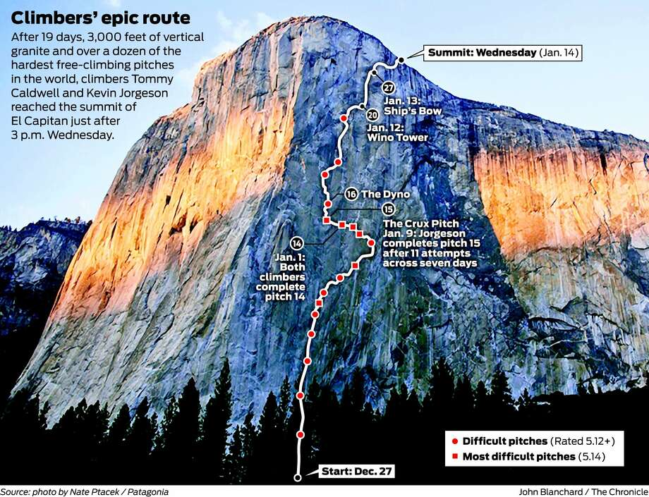 The path up, the Dawn Wall on El Capitan.  San Francisco Chronicle graphic by John Blanchard, on a photo by Nate Ptacek/Patagonia