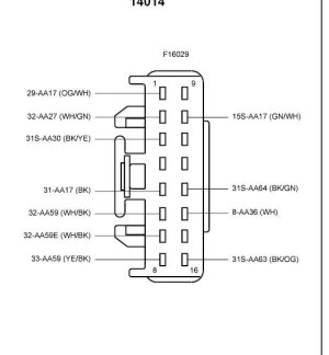 i need help to wire a remote central locking to my car can