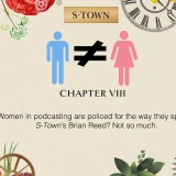 S-Town: A Show about Murder, Nipple Rings... and Double Standards in Podcasting?