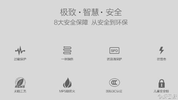 當插座遇上微信:微插座,全球首款微信控制,帶螢幕的插座 cf008ae0gw1ehsolhk2guj20td0giq45