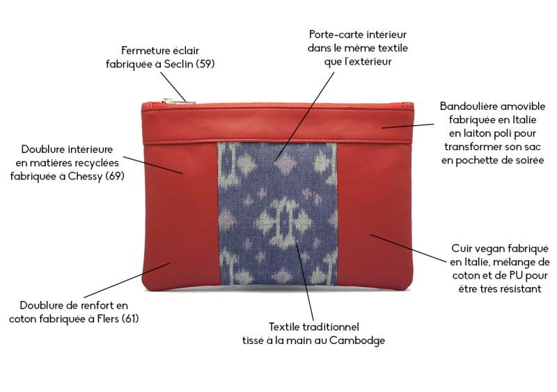 Découvrez les dessous du sac pochette Cassie! Fabriquée en France avec des belles matières vegan sans cruauté, la transparence est son fer de lance