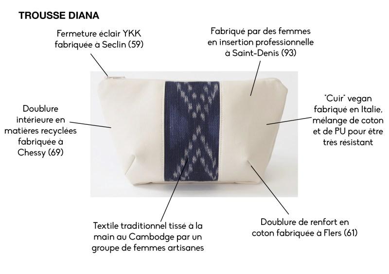Origine matières_Diana